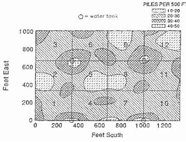 figure of manure distribution in a field